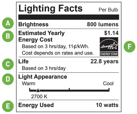 Lighting Facts Nutrition Label